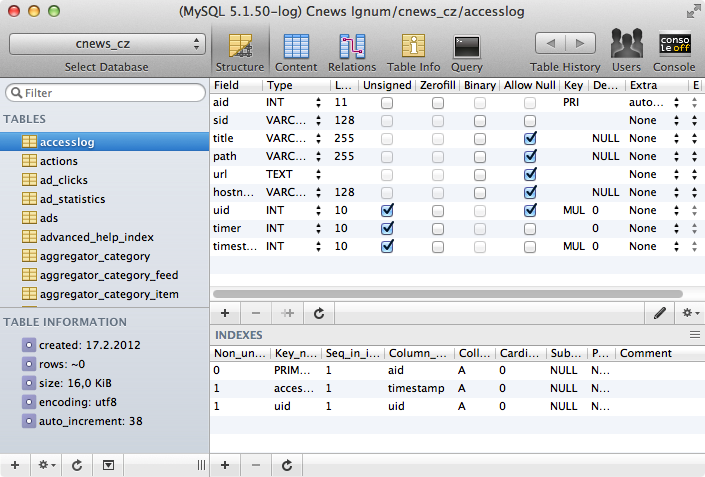 How to backup remote mysql database on your mac using sequel pro backup howto - Mysql show table structure ...